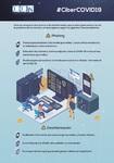 Infografía consejos ciberseguridad